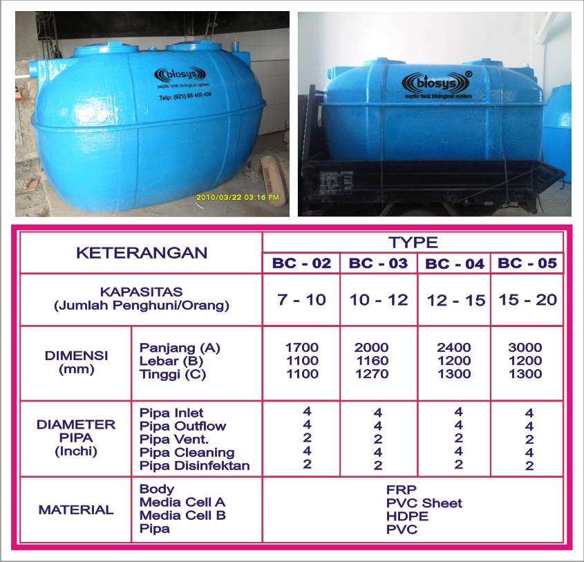 spesifikasi septic tank biotech system untuk rumah, kantor, sekolah, gudang, dll