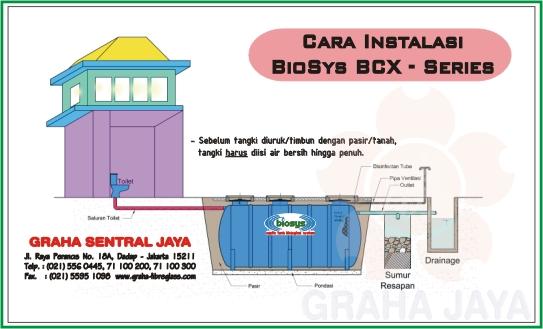 Cara Pasang BioFilter Septic Tank BioSys BCX-Series